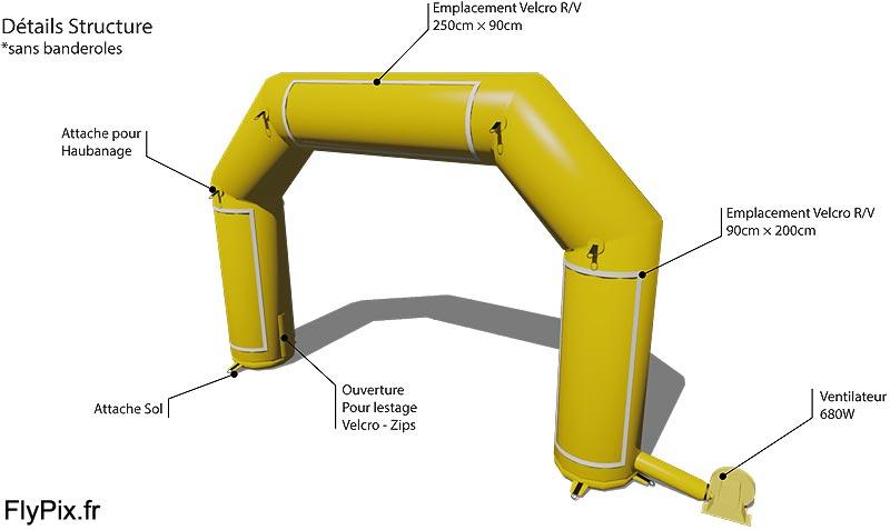 Représentation 3D d'une arche gonflable publicitaire (ici sans les banderolles), avec les bandes velcro